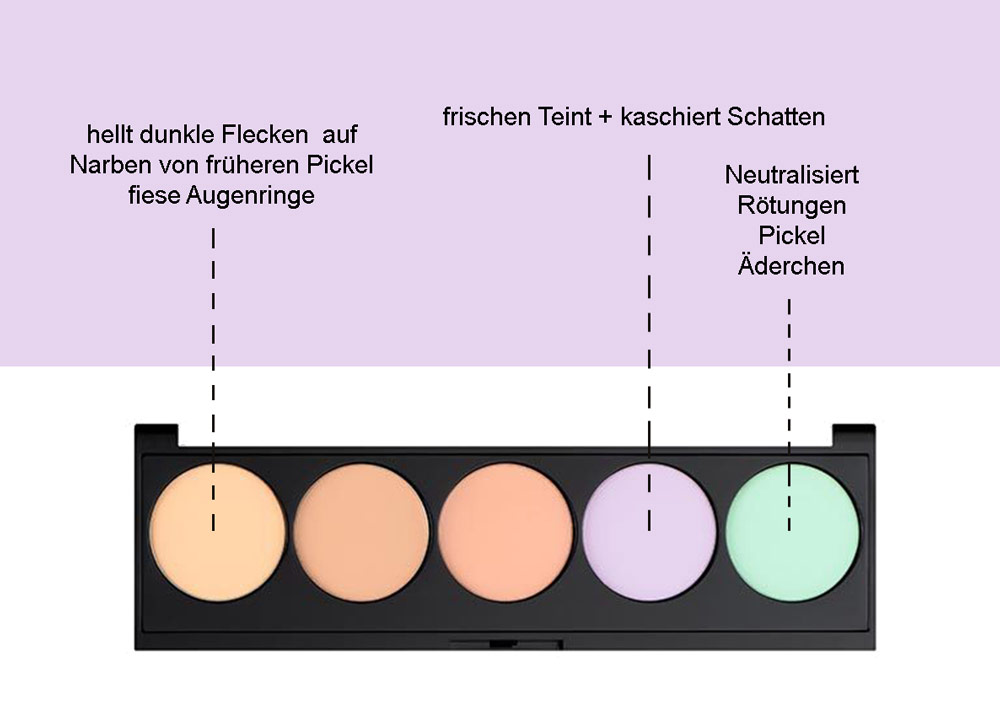 infaillible total Cover concealer palette